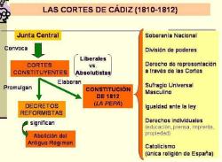 Permalink to: Documentos